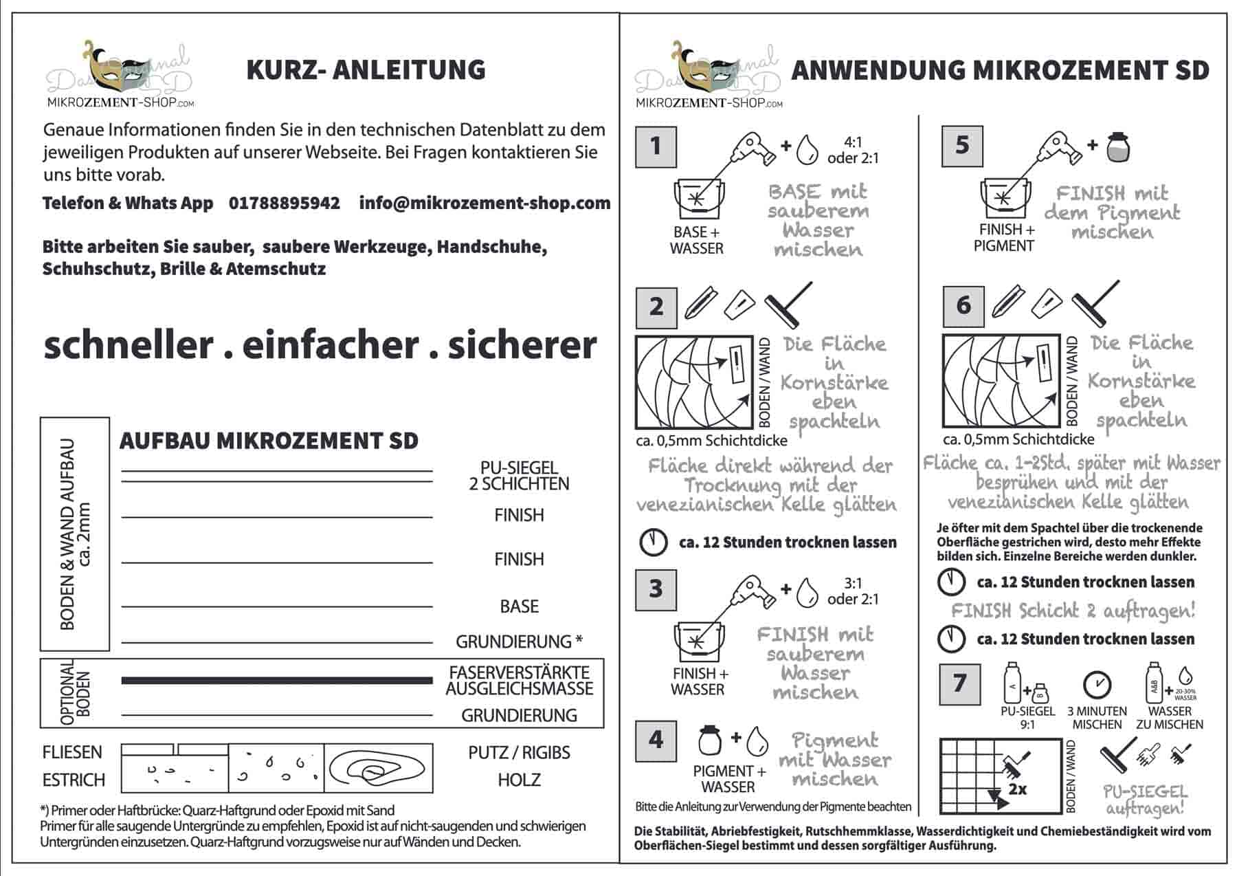 Mikrozement Mini Anleitung