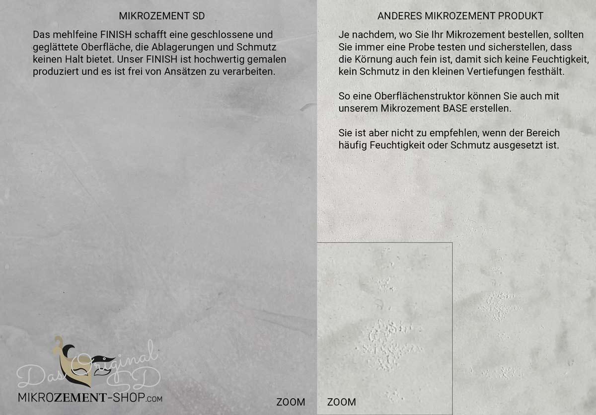 Mikrozemente Unterschiede zu Herstellern
